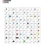 Interbrand lança o ranking Best Global Brands 2018